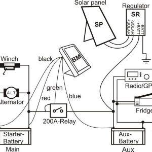 Intelligent Battery System